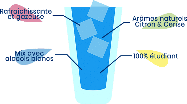 Chibre Bleu composition